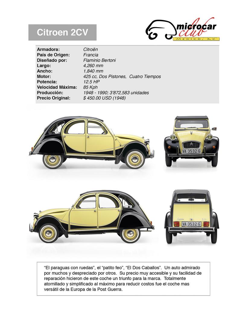 Citroen 2CV (Francia)